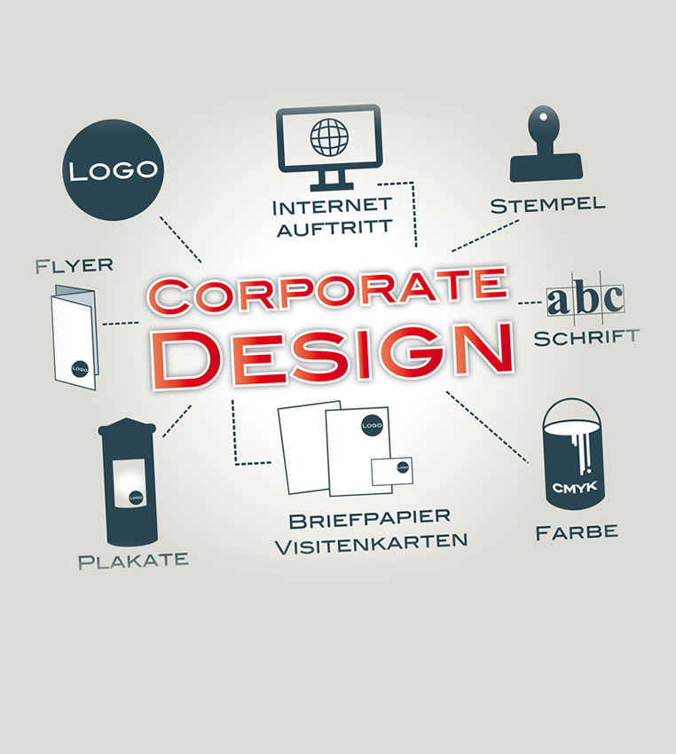 <strong>Corporate</strong> Design